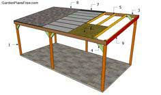 Building An Attached Carport 20 Carport Plans Freestanding Or Attached Planspin Com