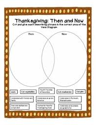compare and contrast then and now reading passage and venn diagram
