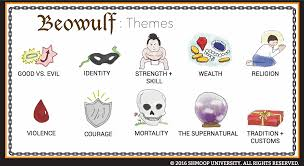 supernatural themes in hamlet themes in beowulf chart