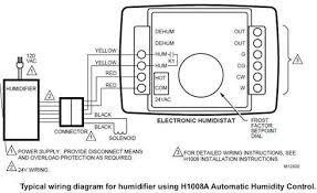 solved i installed a honeywell 360a flow thru humidifier fixya