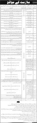 Test Pattern Of Hr 1384 | pakistan atomic energy jobs 2015 october dae education