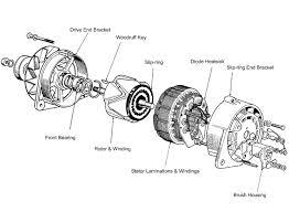 dismantling a lucas 11ac alternator u2013 restoration of nnf 10h