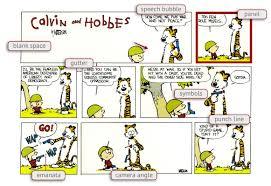 speech bubble activity 2 1 analysing visual texts 2 1 4 understanding comics