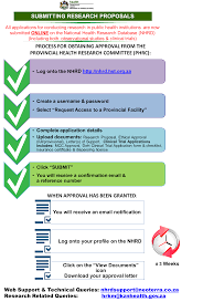 health resarch and knowledge management