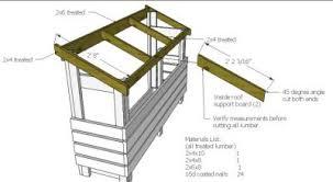 neslly cool diy shed plans pdf