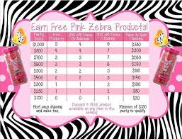 Pink Zebra Home Decor The 117 Best Images About Pink Zebra Home On Pinterest Zebras