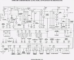 2000 jeep cherokee wiring diagram jeep wiring diagram gallery