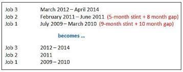 Gaps In Resume Explaining Short Job Stints And Employment Gaps Recruiter Musings