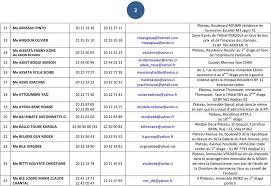 chambre des notaires 63 chambre des notaires de côte d ivoire pdf
