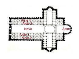 Medieval Cathedral Floor Plan Jkl