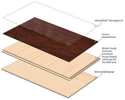 engineered hardwood flooring about hardwood flooring pergo