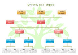 family tree templates and exles