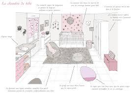 plan chambre enfant agencement chambre enfant classique chambre by pettis builders dco