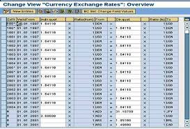 Exchange Rate Sap Currency Exchange Rate