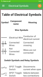 android symbol meanings electrical symbols 5 1 apk android education apps