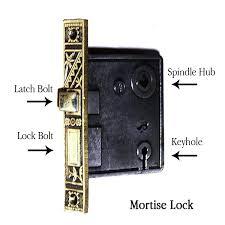 Mortise Interior Door Hardware Antique Door Hardware Primer