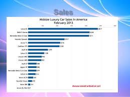 car sales mercedes mercedes presentation