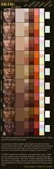 how to make skin color in oil painting fine art blogger art