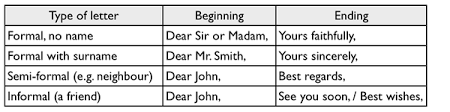 ielts general writing how to start and end letters ielts simon com
