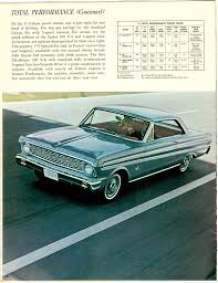 1964 ford falcon squire classic station wagons pinterest