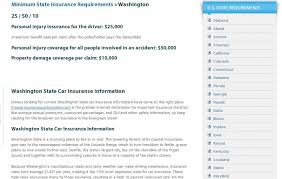 car insurance quotes 10 inspirational quotes quotes