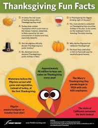 thanksgiving trivia and facts fall trivia