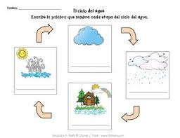 spanish water cycle worksheets el ciclo del agua by vero dumont