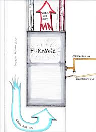 furnace fan on or auto in winter how to replace your own furnace