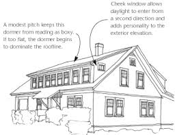 House Dormers Design Dormers By Design