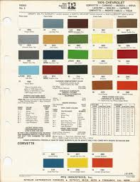 1976 chevrolet corvette mahogany poly code 37 car paint color kit