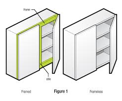 What Are Frameless Kitchen Cabinets Framed Vs Frameless Cabinetry Affinity Kitchens News