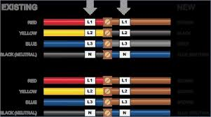 3 phase wiring color code cathology info