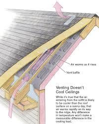 Fine Homebuilding Issue 269 September 2017 Fine Homebuilding