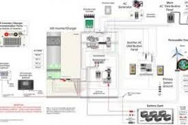 wind turbine generator wiring diagram wiring diagram