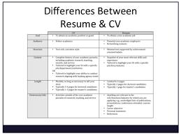 undergraduate curriculum vitae pdf exles difference between cv and resume in india bio data ppt template