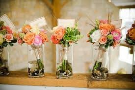 current average cost of wedding flowers broken by