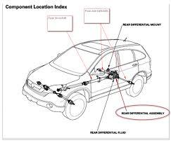 rear differential honda crv 2008 honda cr v ex awd other awd honda vehicles she indicator