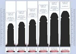 sedere grosso uomo le dimensioni pene contano o no le confessioni senza censura