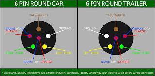 6 way round trailer wiring diagram gooddy org