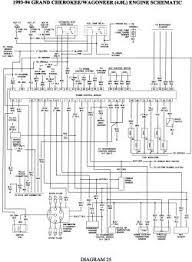 2000 jeep wiring diagram 2000 jeep wiring diagram efcaviation com