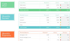 family and personal budget excel templates free