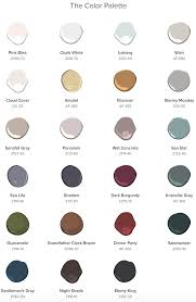 Sherwin Williams 2017 Colors Of The Year The Little Known Truth About The Color Of The Year 2017 Laurel Home