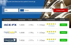 compare bureau de change exchange rates exchange currency free