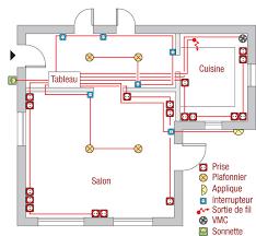 tableau electrique pour cuisine tableau électrique modules et plan d électricité d une habitation