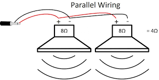 wiring in parallel diagram u2013 the wiring diagram u2013 readingrat net