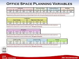 space planning program uga space analysis jba incorporated space analysis master plan
