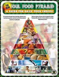 the soul food pyramid developed by a group of dietitians at hebni