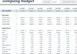 monthly financial budget planning template excel u2013 analysis template