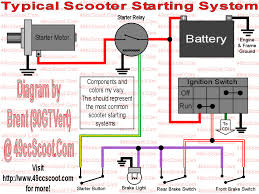 cn250 wiring diagram pagsta mini chopper wiring problem ccscoot