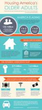 san diego low income senior housing senioradvisor com